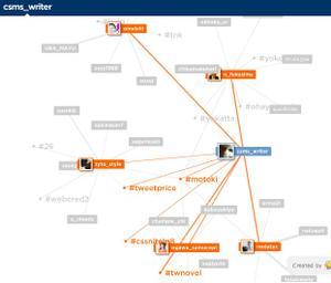 Twitter_mentionmap